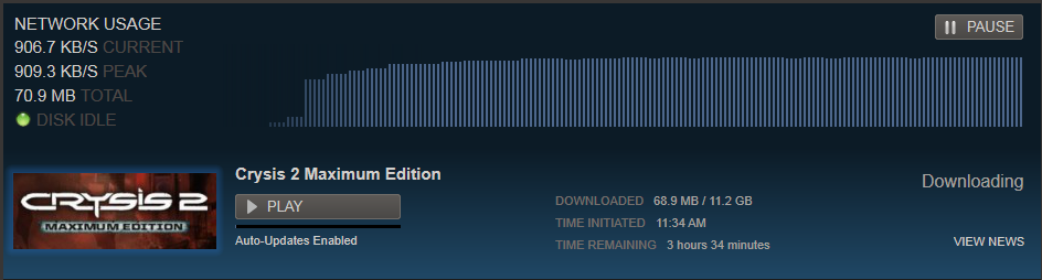 Even Steam doesn't have an issue using all of my available bandwidth.